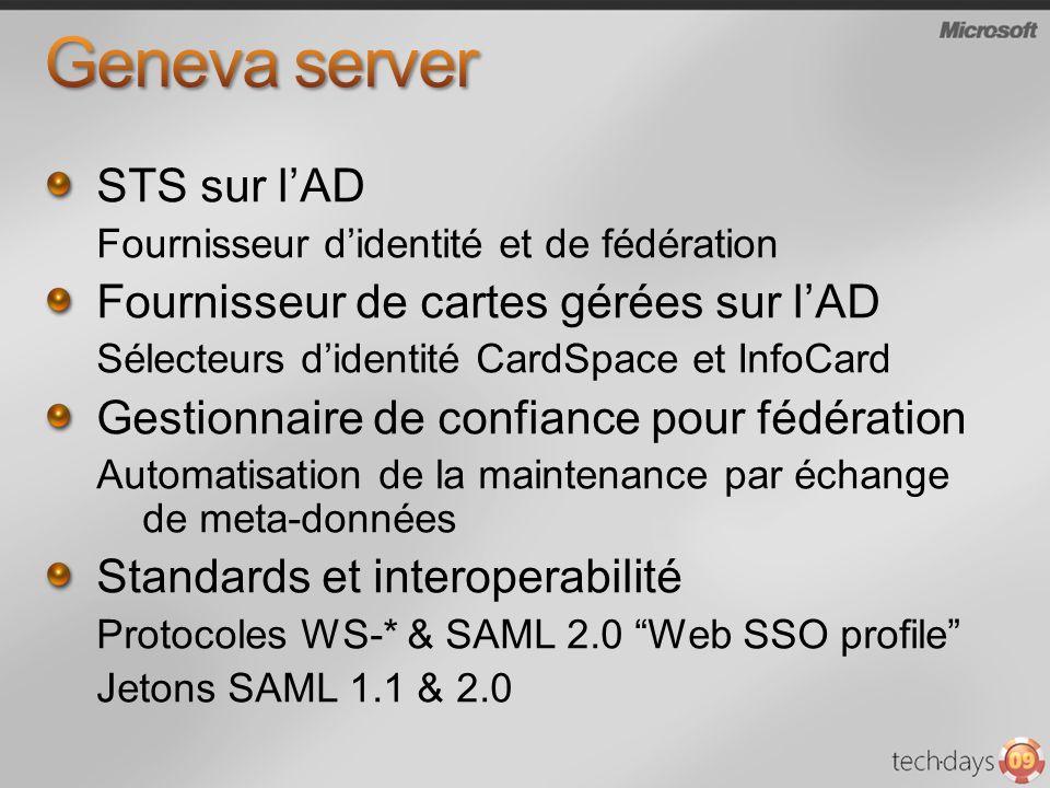 STS sur lAD Fournisseur didentité et de fédération Fournisseur de cartes gérées sur lAD Sélecteurs didentité CardSpace et InfoCard Gestionnaire de con