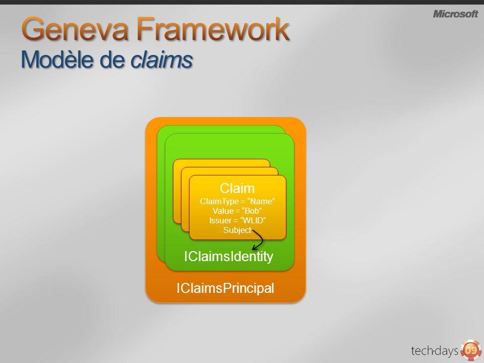 IClaimsPrincipal IClaimsIdentity Sample Fill Claim ClaimType = Name Value = Bob Issuer = WLID Subject Claim ClaimType = Name Value = Bob Issuer = WLID Subject