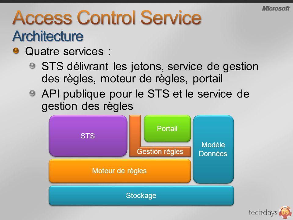 Quatre services : STS délivrant les jetons, service de gestion des règles, moteur de règles, portail API publique pour le STS et le service de gestion des règles Stockage Modèle Données Moteur de règles STS Portail Gestion règles