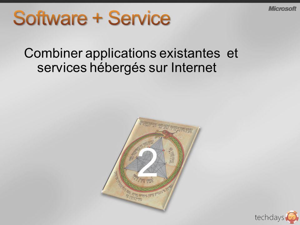 Combiner applications existantes et services hébergés sur Internet 2