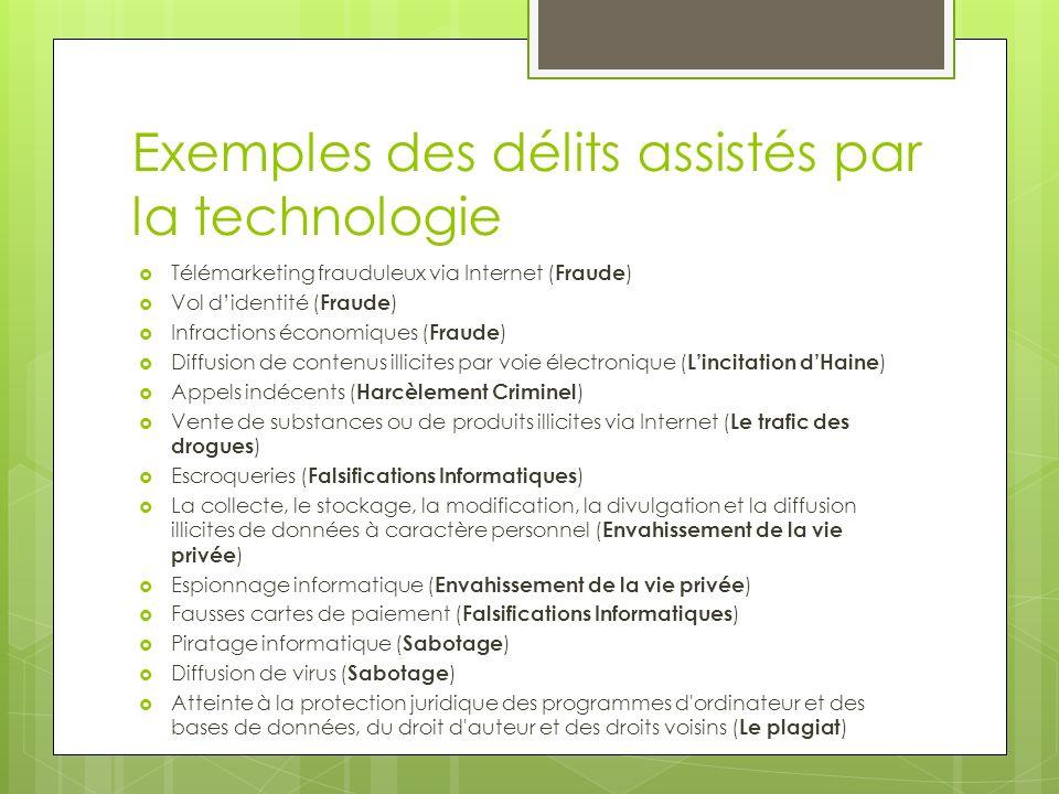 Exemples des délits assistés par la technologie Télémarketing frauduleux via Internet ( Fraude ) Vol didentité ( Fraude ) Infractions économiques ( Fr