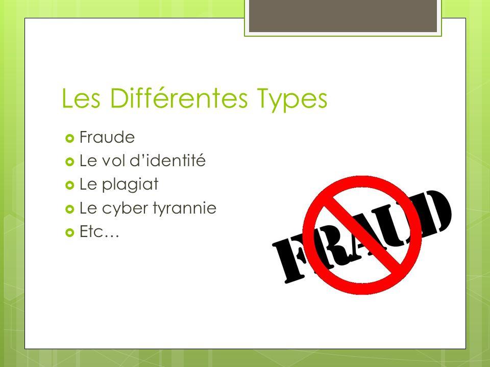 Les Différentes Types Fraude Le vol didentité Le plagiat Le cyber tyrannie Etc…