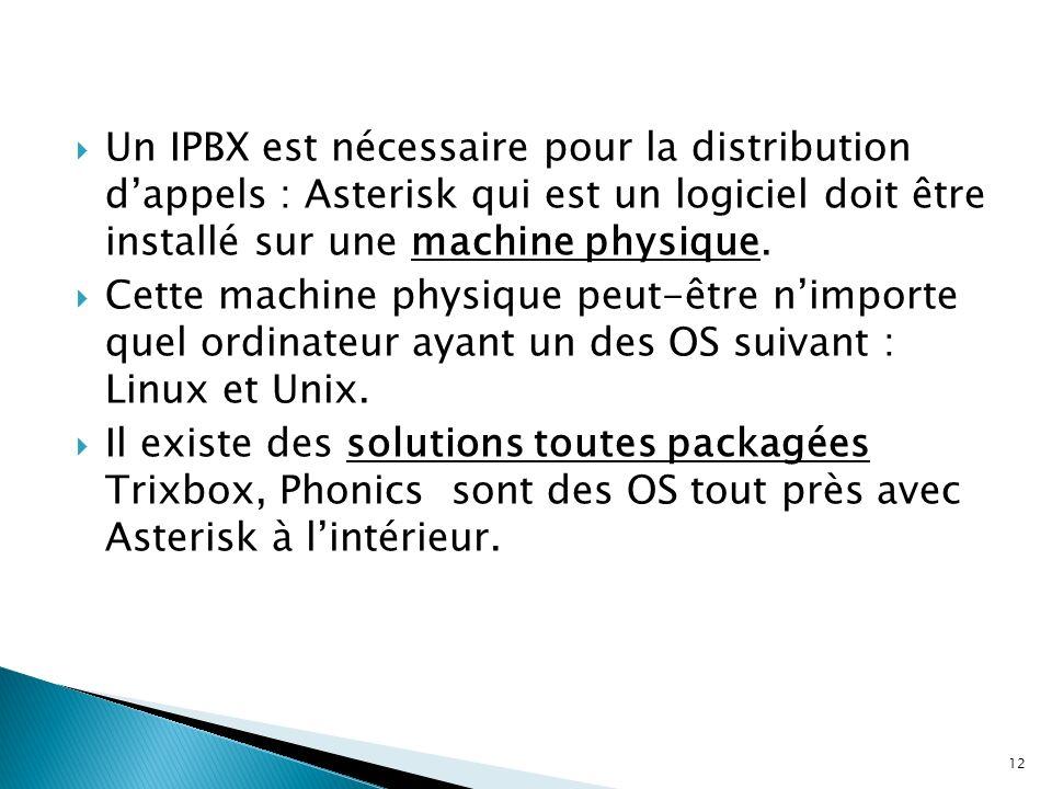 Un IPBX est nécessaire pour la distribution dappels : Asterisk qui est un logiciel doit être installé sur une machine physique. Cette machine physique