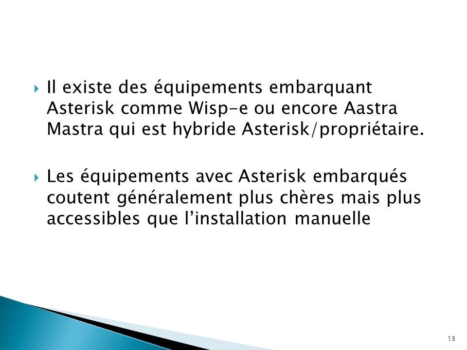 Il existe des équipements embarquant Asterisk comme Wisp-e ou encore Aastra Mastra qui est hybride Asterisk/propriétaire. Les équipements avec Asteris