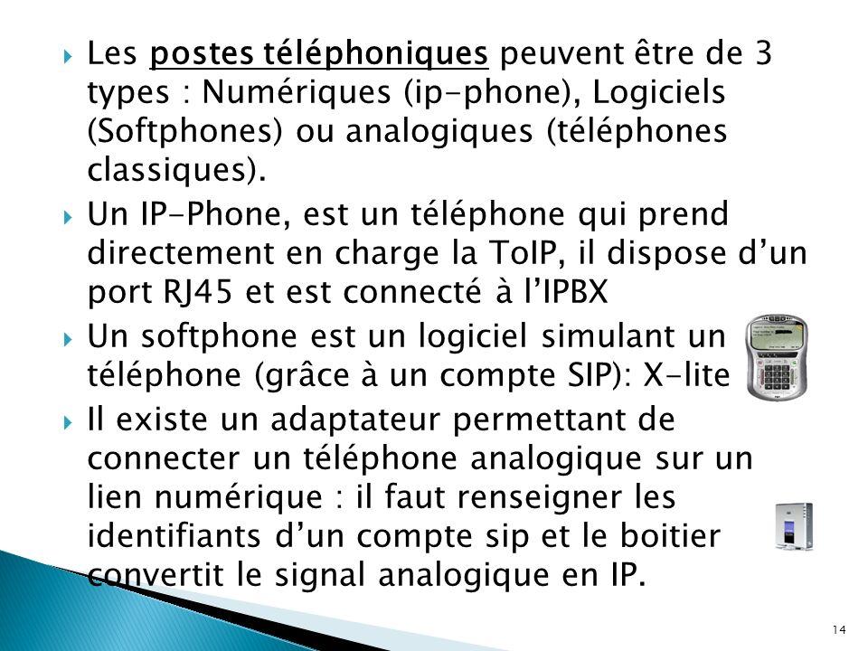 Les postes téléphoniques peuvent être de 3 types : Numériques (ip-phone), Logiciels (Softphones) ou analogiques (téléphones classiques). Un IP-Phone,