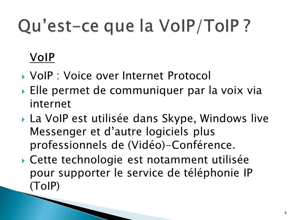 VoIP : Voice over Internet Protocol Elle permet de communiquer par la voix via internet La VoIP est utilisée dans Skype, Windows live Messenger et dau