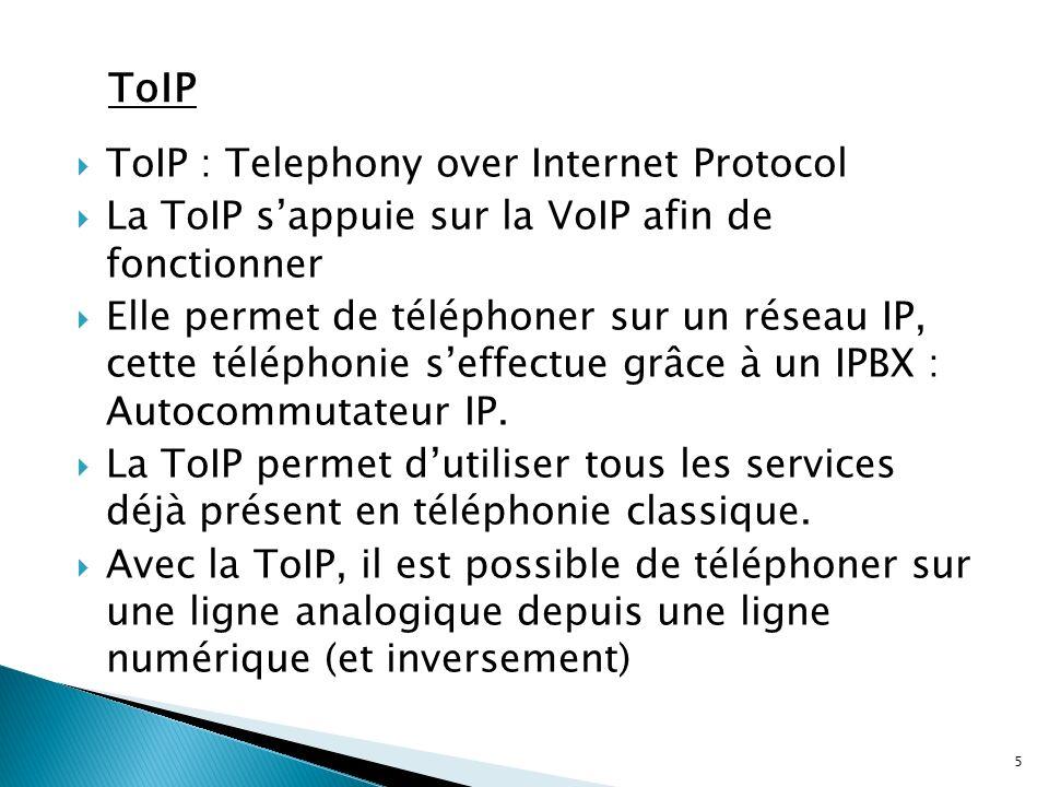 ToIP : Telephony over Internet Protocol La ToIP sappuie sur la VoIP afin de fonctionner Elle permet de téléphoner sur un réseau IP, cette téléphonie s