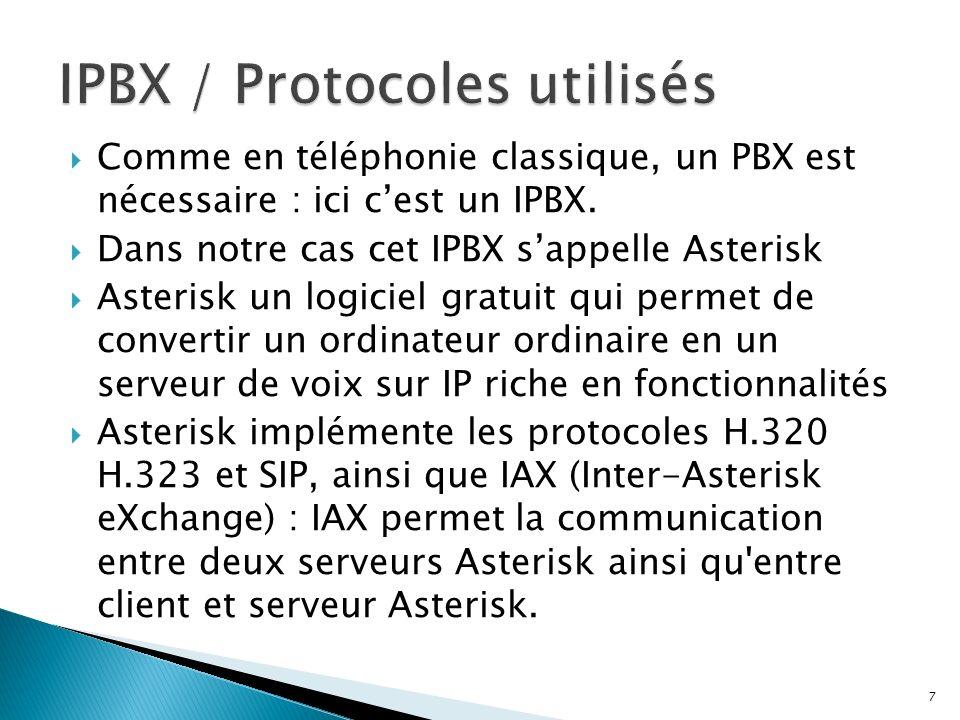 Comme en téléphonie classique, un PBX est nécessaire : ici cest un IPBX. Dans notre cas cet IPBX sappelle Asterisk Asterisk un logiciel gratuit qui pe