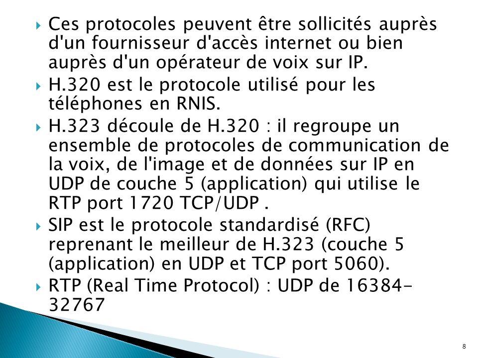Ces protocoles peuvent être sollicités auprès d'un fournisseur d'accès internet ou bien auprès d'un opérateur de voix sur IP. H.320 est le protocole u