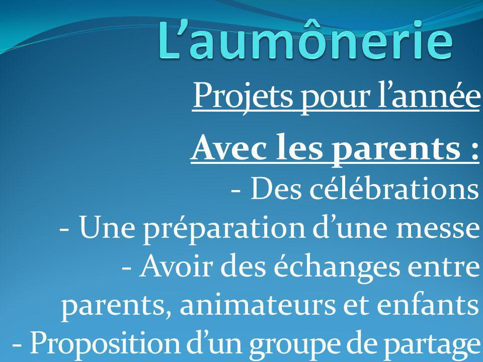 Projets pour lannée Avec les parents : - Des célébrations - Une préparation dune messe - Avoir des échanges entre parents, animateurs et enfants - Proposition dun groupe de partage