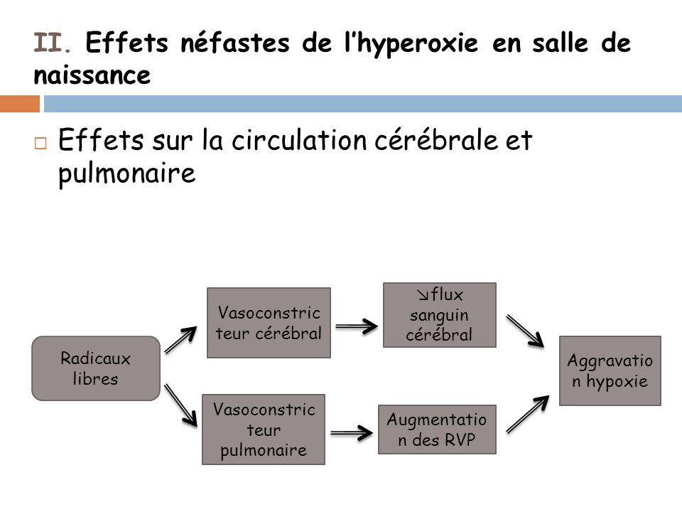 II. Effets néfastes de lhyperoxie en salle de naissance Effets sur la circulation cérébrale et pulmonaire Radicaux libres Vasoconstric teur pulmonaire