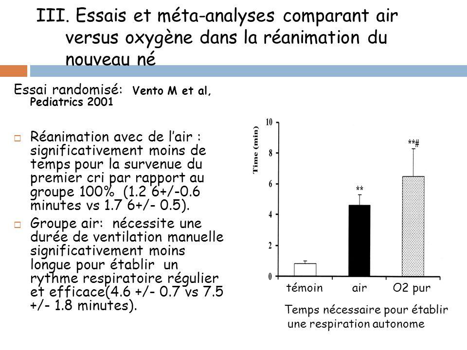 III. Essais et méta-analyses comparant air versus oxygène dans la réanimation du nouveau né Essai randomisé: Vento M et al, Pediatrics 2001 Réanimatio