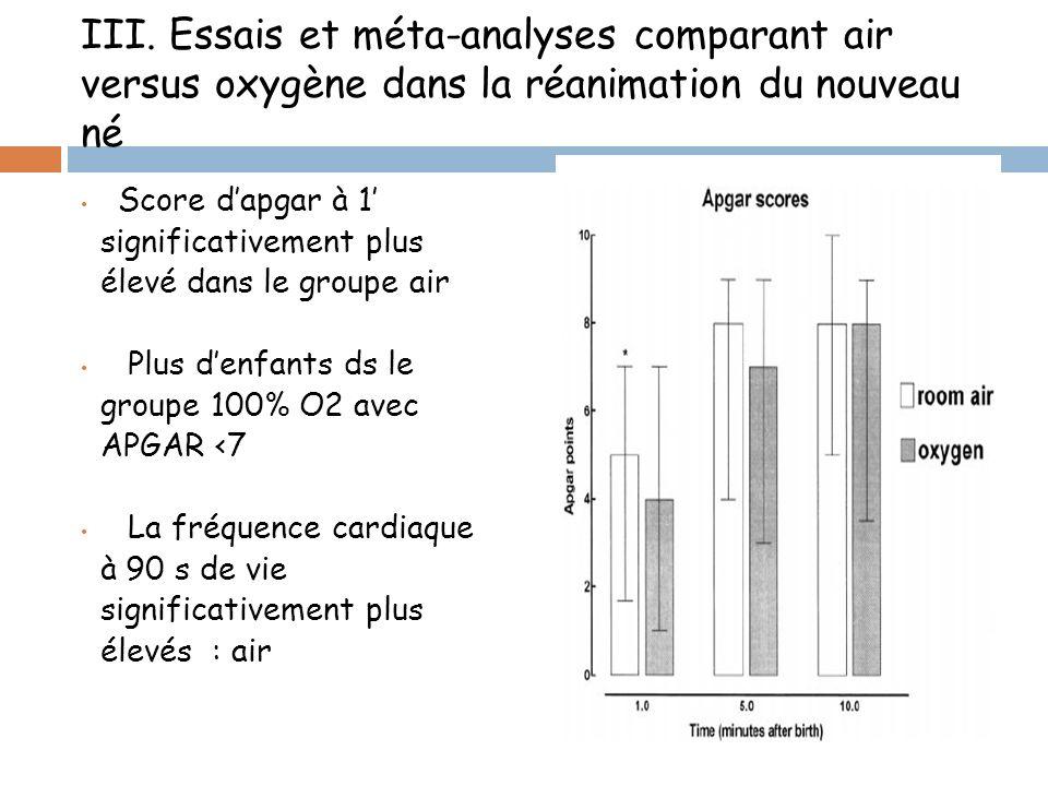 III. Essais et méta-analyses comparant air versus oxygène dans la réanimation du nouveau né Score dapgar à 1 significativement plus élevé dans le grou