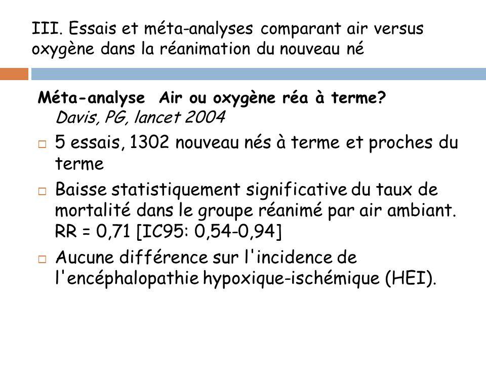 III. Essais et méta-analyses comparant air versus oxygène dans la réanimation du nouveau né Méta-analyse Air ou oxygène réa à terme? Davis, PG, lancet