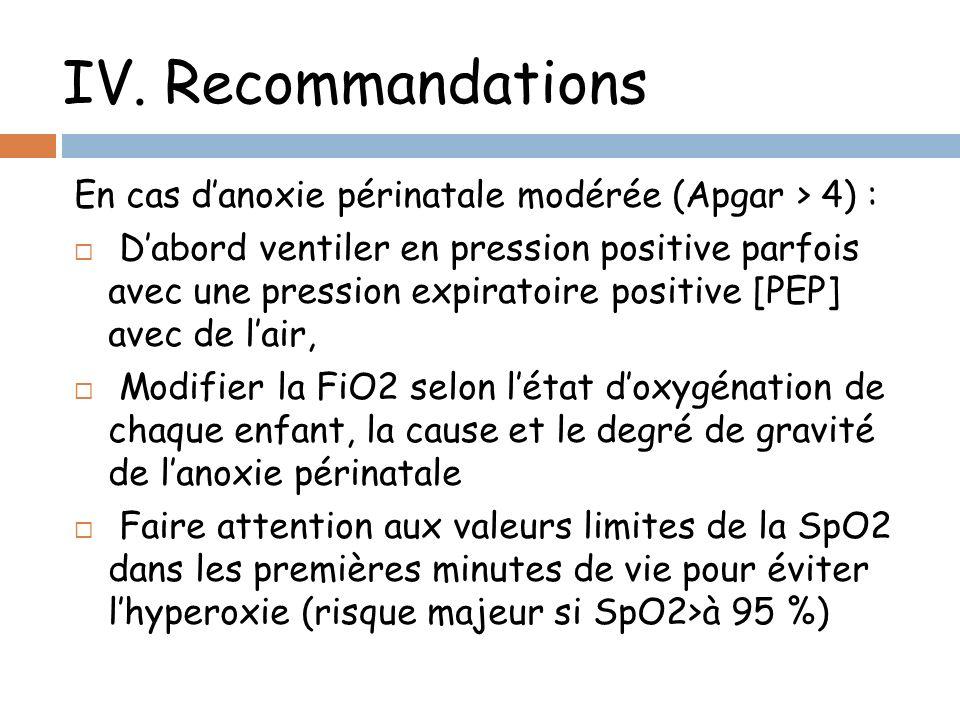 En cas danoxie périnatale modérée (Apgar > 4) : Dabord ventiler en pression positive parfois avec une pression expiratoire positive [PEP] avec de lair