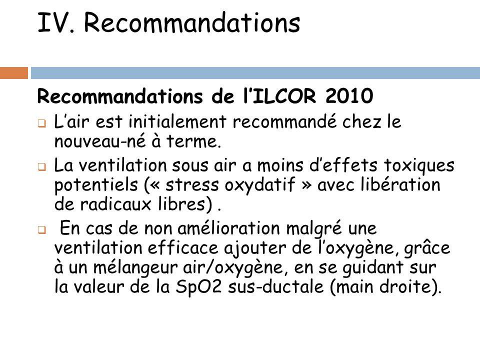 IV. Recommandations Recommandations de lILCOR 2010 Lair est initialement recommandé chez le nouveau-né à terme. La ventilation sous air a moins deffet