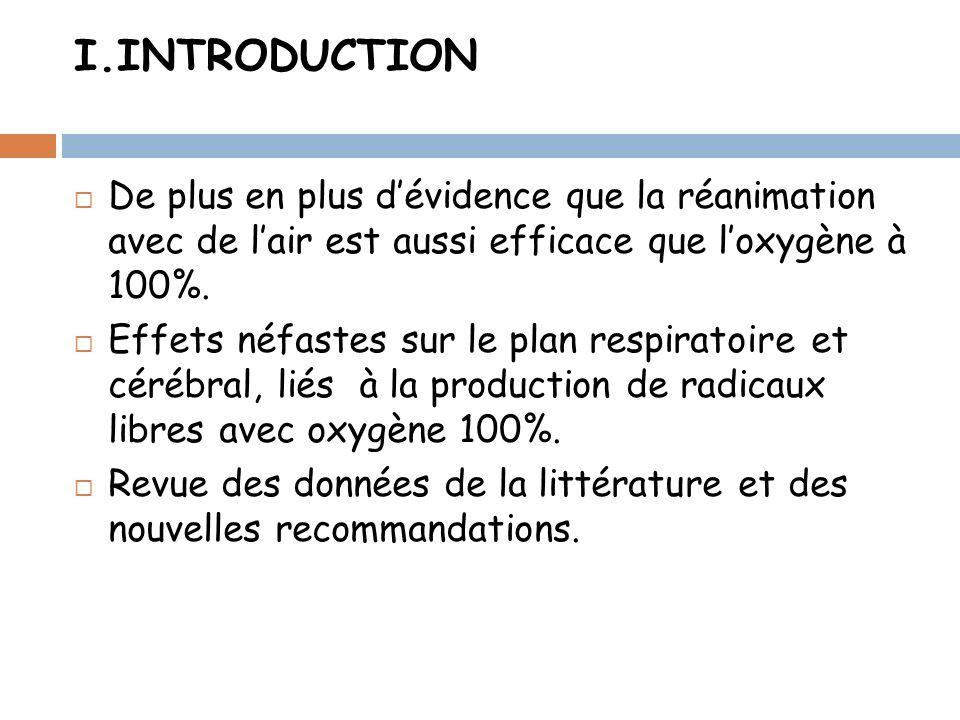 I.INTRODUCTION De plus en plus dévidence que la réanimation avec de lair est aussi efficace que loxygène à 100%.