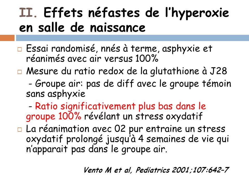 II. Effets néfastes de lhyperoxie en salle de naissance Essai randomisé, nnés à terme, asphyxie et réanimés avec air versus 100% Mesure du ratio redox