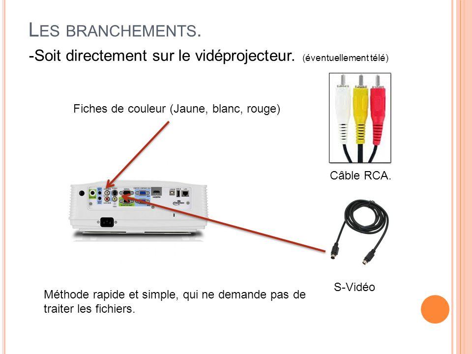 L ES BRANCHEMENTS. -Soit directement sur le vidéprojecteur. (éventuellement télé) Fiches de couleur (Jaune, blanc, rouge) Câble RCA. S-Vidéo Méthode r
