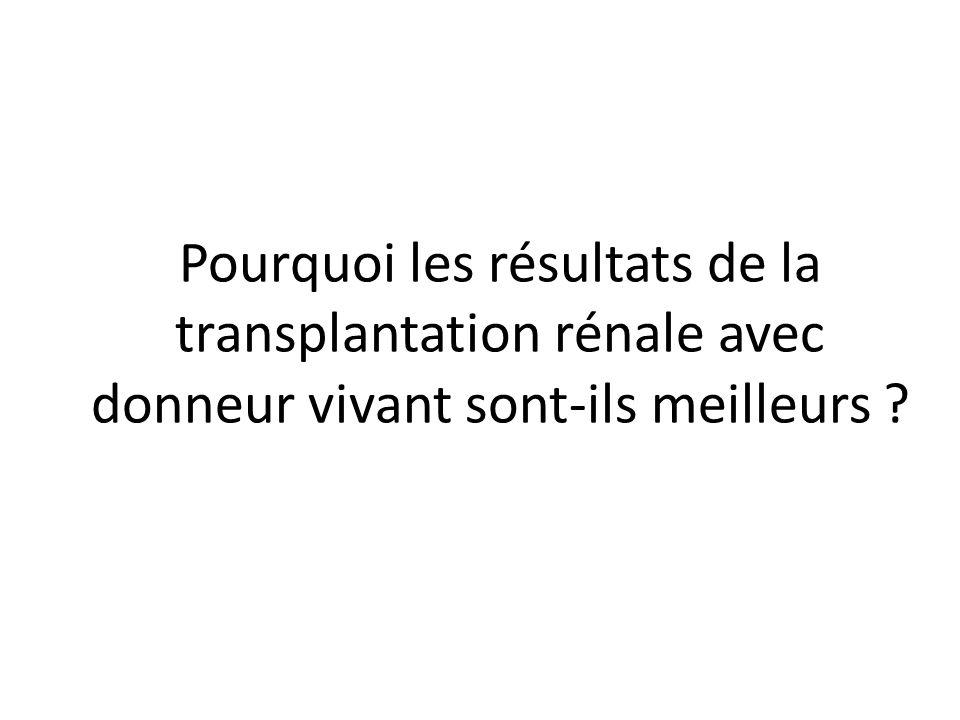 Pourquoi les résultats de la transplantation rénale avec donneur vivant sont-ils meilleurs ?