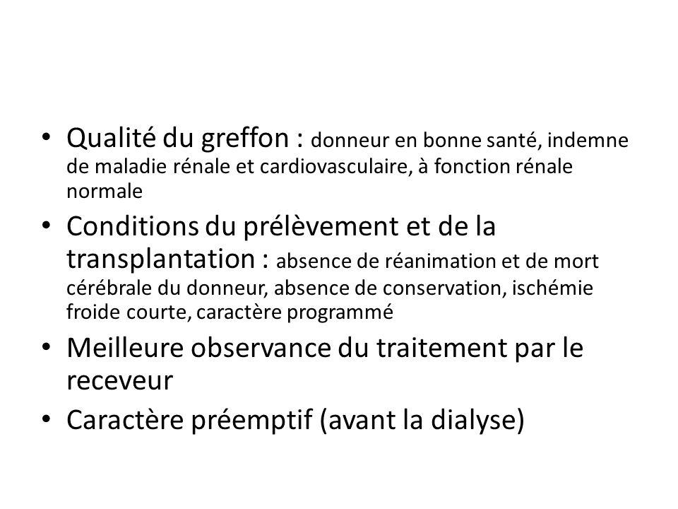 Qualité du greffon : donneur en bonne santé, indemne de maladie rénale et cardiovasculaire, à fonction rénale normale Conditions du prélèvement et de