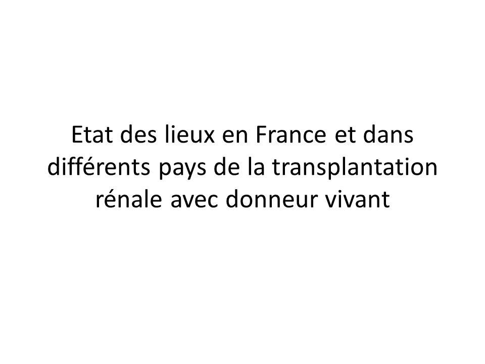 Etat des lieux en France et dans différents pays de la transplantation rénale avec donneur vivant