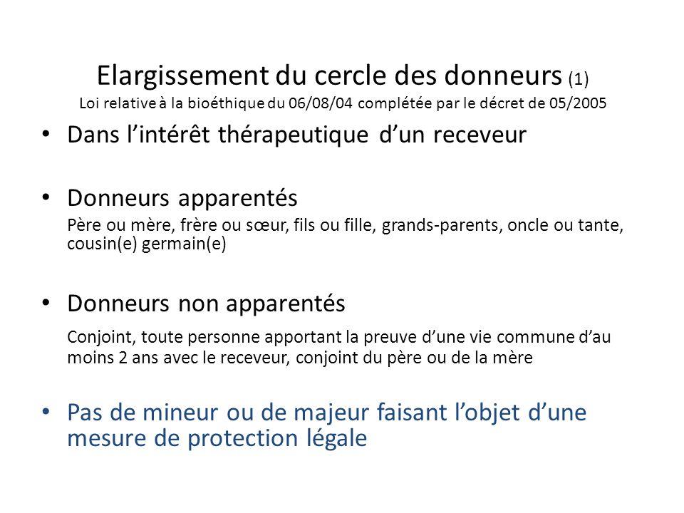 Elargissement du cercle des donneurs (1) Loi relative à la bioéthique du 06/08/04 complétée par le décret de 05/2005 Dans lintérêt thérapeutique dun r