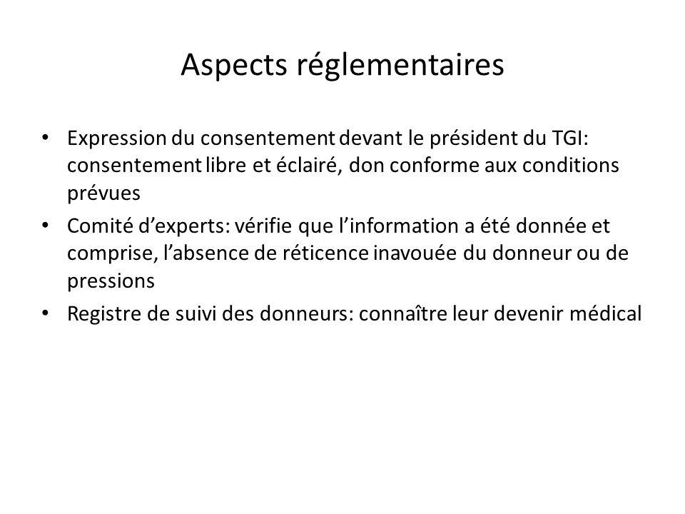 Aspects réglementaires Expression du consentement devant le président du TGI: consentement libre et éclairé, don conforme aux conditions prévues Comit