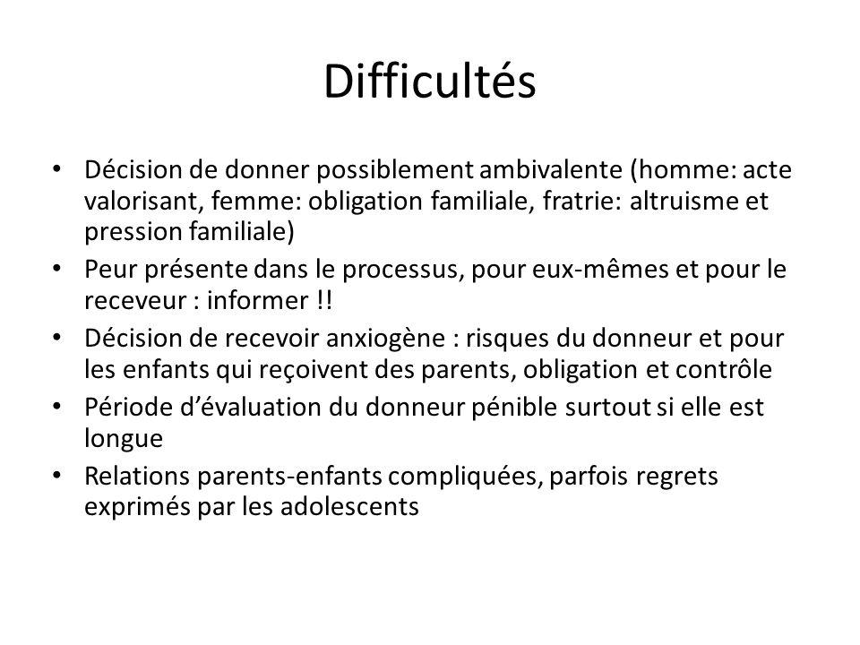 Difficultés Décision de donner possiblement ambivalente (homme: acte valorisant, femme: obligation familiale, fratrie: altruisme et pression familiale