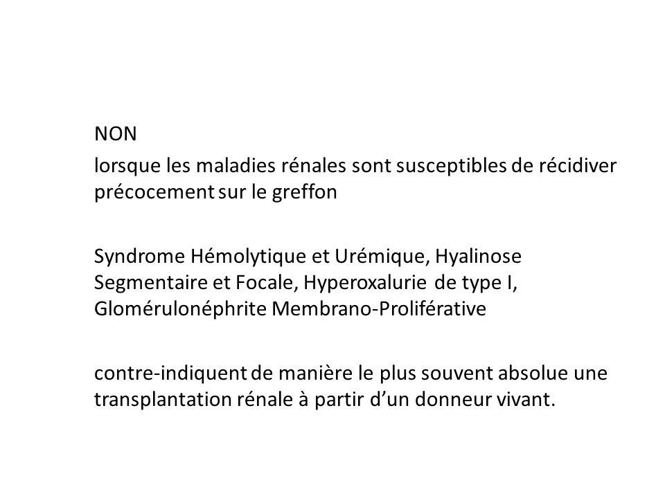 NON lorsque les maladies rénales sont susceptibles de récidiver précocement sur le greffon Syndrome Hémolytique et Urémique, Hyalinose Segmentaire et