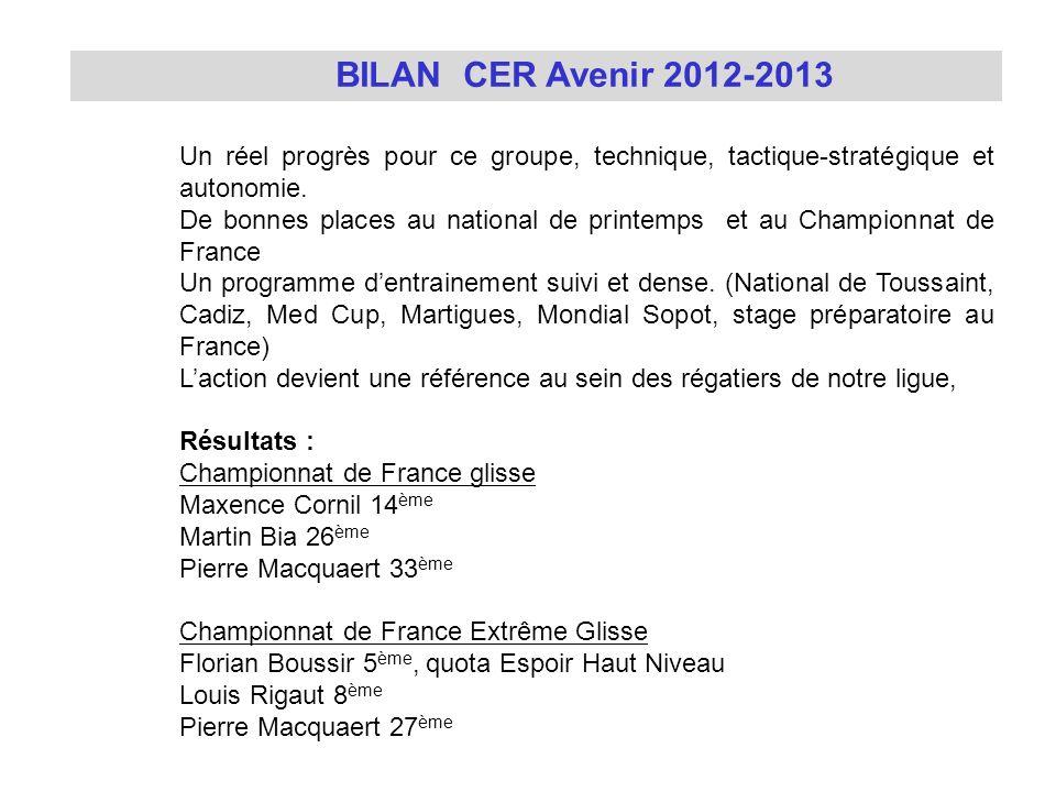 BILAN CER Avenir 2012-2013 Un réel progrès pour ce groupe, technique, tactique-stratégique et autonomie. De bonnes places au national de printemps et