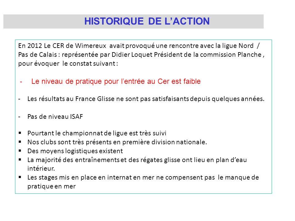 HISTORIQUE DE LACTION En 2012 Le CER de Wimereux avait provoqué une rencontre avec la ligue Nord / Pas de Calais : représentée par Didier Loquet Prési