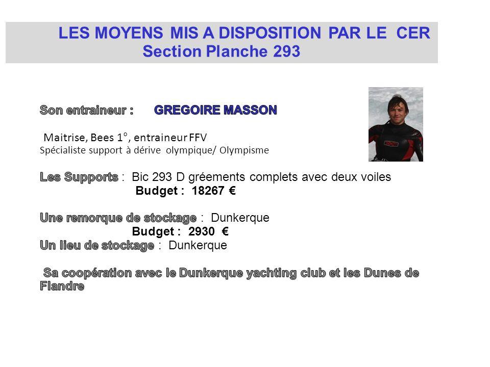 LES MOYENS MIS A DISPOSITION PAR LE CER Section Planche 293