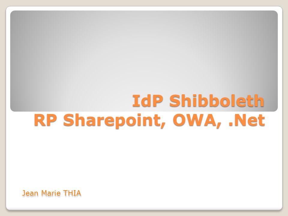 IdP Shibboleth RP Sharepoint, OWA,.Net Jean Marie THIA