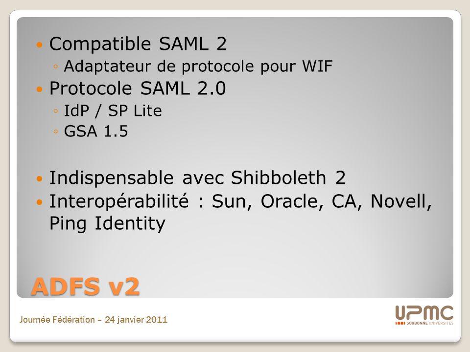 Journée Fédération – 24 janvier 2011 ADFS v2 Compatible SAML 2 Adaptateur de protocole pour WIF Protocole SAML 2.0 IdP / SP Lite GSA 1.5 Indispensable