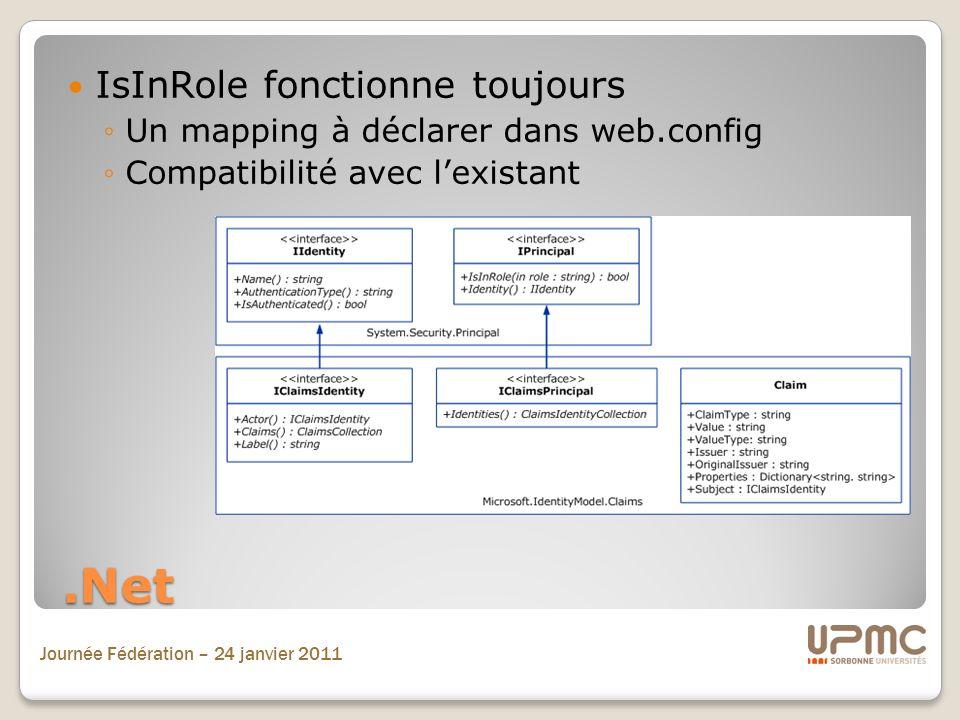 Journée Fédération – 24 janvier 2011.Net IsInRole fonctionne toujours Un mapping à déclarer dans web.config Compatibilité avec lexistant