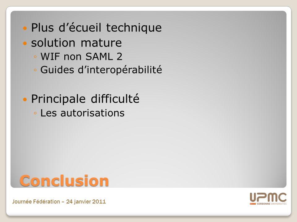 Journée Fédération – 24 janvier 2011 Conclusion Plus décueil technique solution mature WIF non SAML 2 Guides dinteropérabilité Principale difficulté L