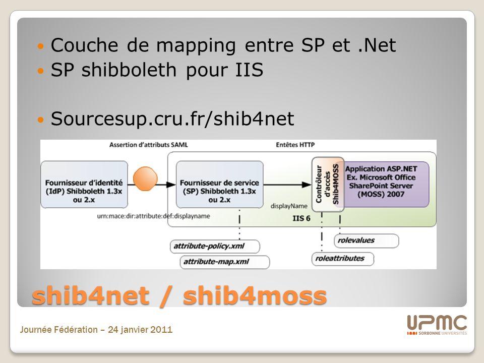 Journée Fédération – 24 janvier 2011 shib4net / shib4moss Couche de mapping entre SP et.Net SP shibboleth pour IIS Sourcesup.cru.fr/shib4net