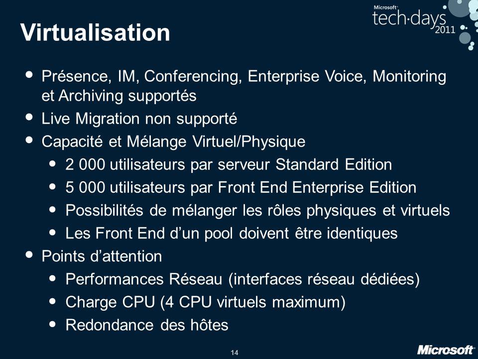 14 Virtualisation Présence, IM, Conferencing, Enterprise Voice, Monitoring et Archiving supportés Live Migration non supporté Capacité et Mélange Virt