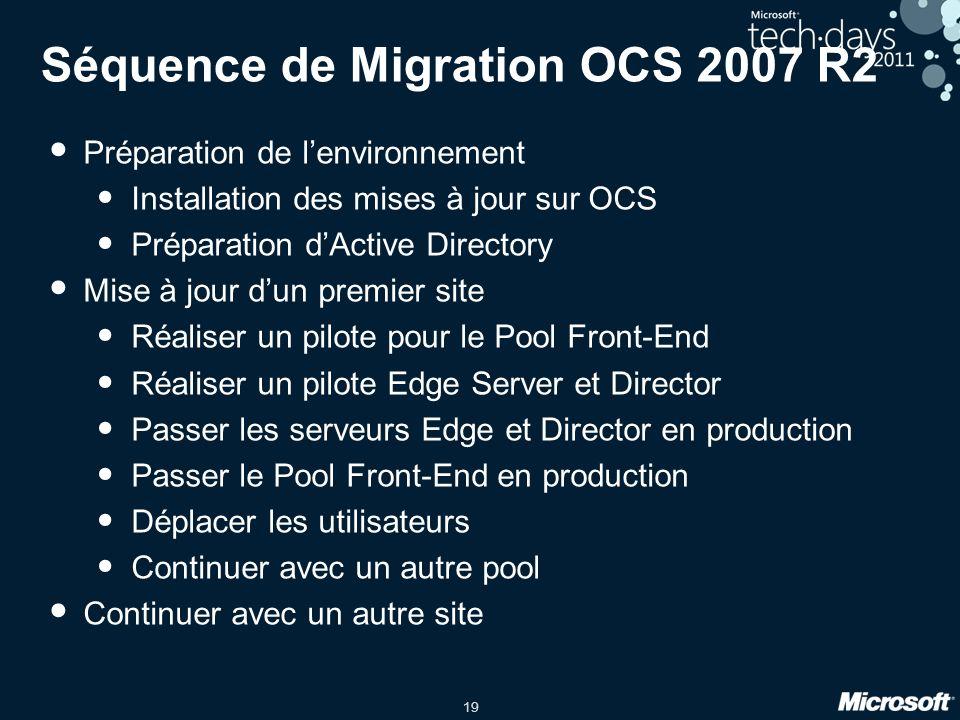 19 Séquence de Migration OCS 2007 R2 Préparation de lenvironnement Installation des mises à jour sur OCS Préparation dActive Directory Mise à jour dun