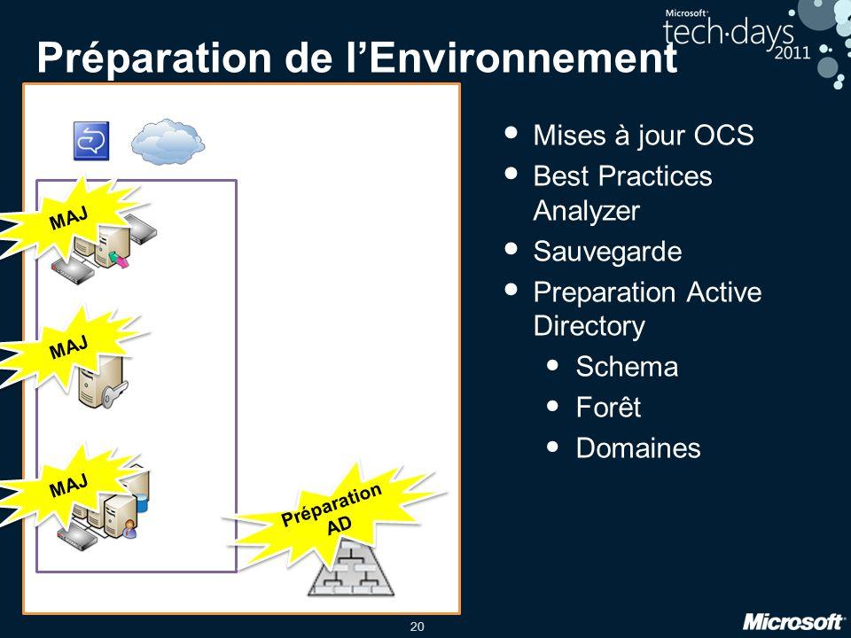 20 Préparation de lEnvironnement Mises à jour OCS Best Practices Analyzer Sauvegarde Preparation Active Directory Schema Forêt Domaines Edge OCS Direc
