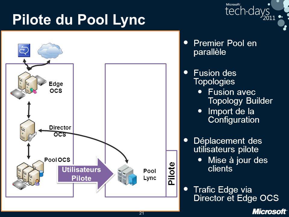 21 Pilote du Pool Lync Premier Pool en parallèle Fusion des Topologies Fusion avec Topology Builder Import de la Configuration Déplacement des utilisa