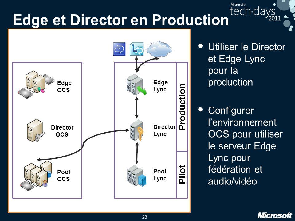 23 Edge et Director en Production Utiliser le Director et Edge Lync pour la production Configurer lenvironnement OCS pour utiliser le serveur Edge Lyn