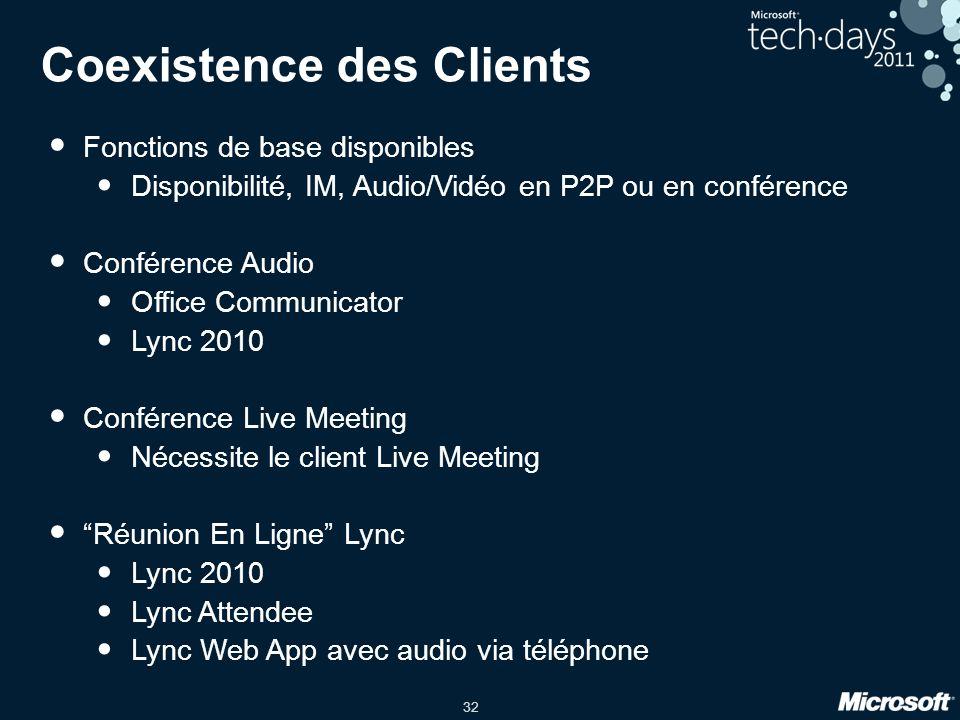 32 Coexistence des Clients Fonctions de base disponibles Disponibilité, IM, Audio/Vidéo en P2P ou en conférence Conférence Audio Office Communicator L