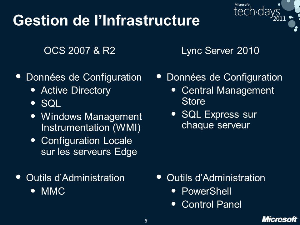8 Gestion de lInfrastructure OCS 2007 & R2 Données de Configuration Active Directory SQL Windows Management Instrumentation (WMI) Configuration Locale