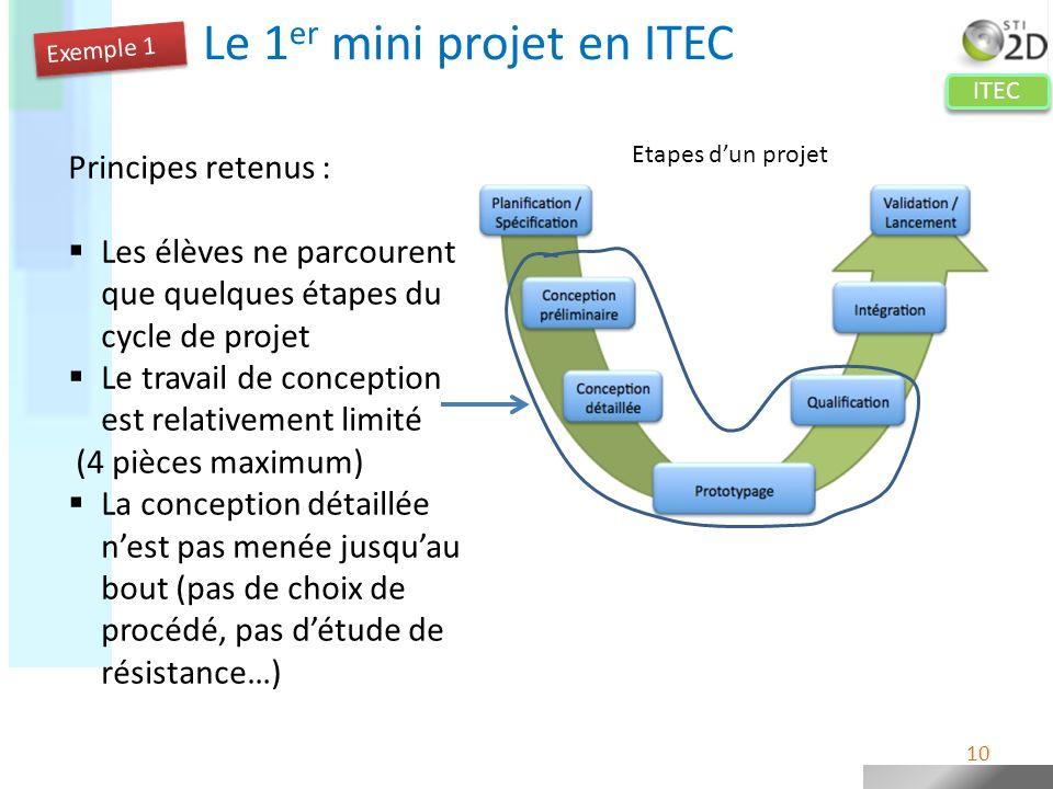 ITEC Le 1 er mini projet en ITEC Principes retenus : Les élèves ne parcourent que quelques étapes du cycle de projet Le travail de conception est rela