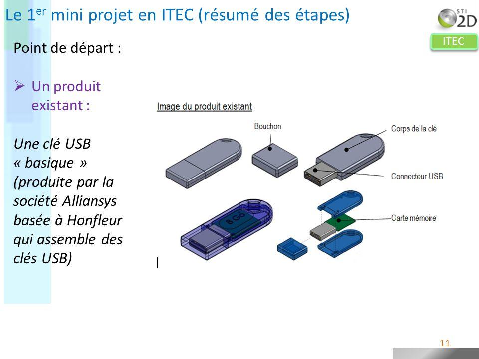 ITEC Le 1 er mini projet en ITEC (résumé des étapes) Point de départ : Un produit existant : Une clé USB « basique » (produite par la société Alliansy