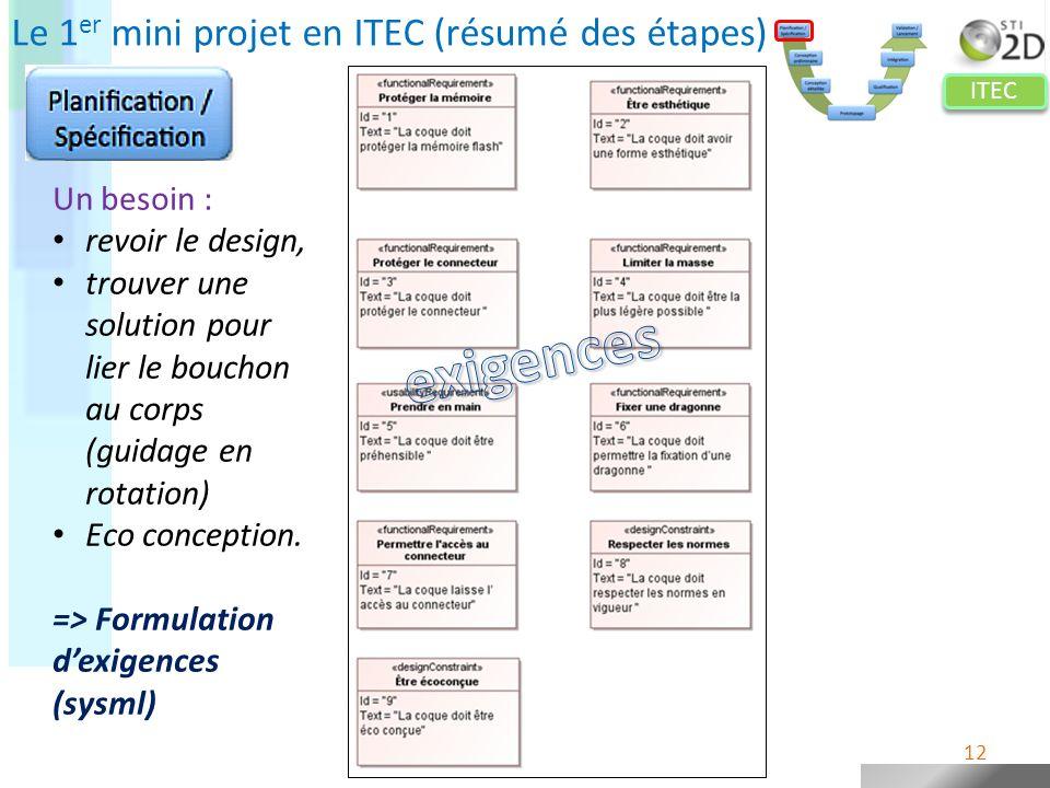 ITEC Le 1 er mini projet en ITEC (résumé des étapes) Un besoin : revoir le design, trouver une solution pour lier le bouchon au corps (guidage en rota