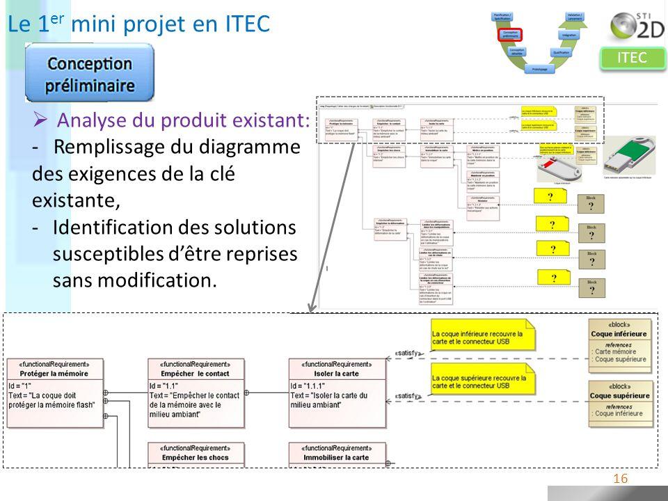 ITEC Le 1 er mini projet en ITEC Analyse du produit existant: - Remplissage du diagramme des exigences de la clé existante, -Identification des soluti