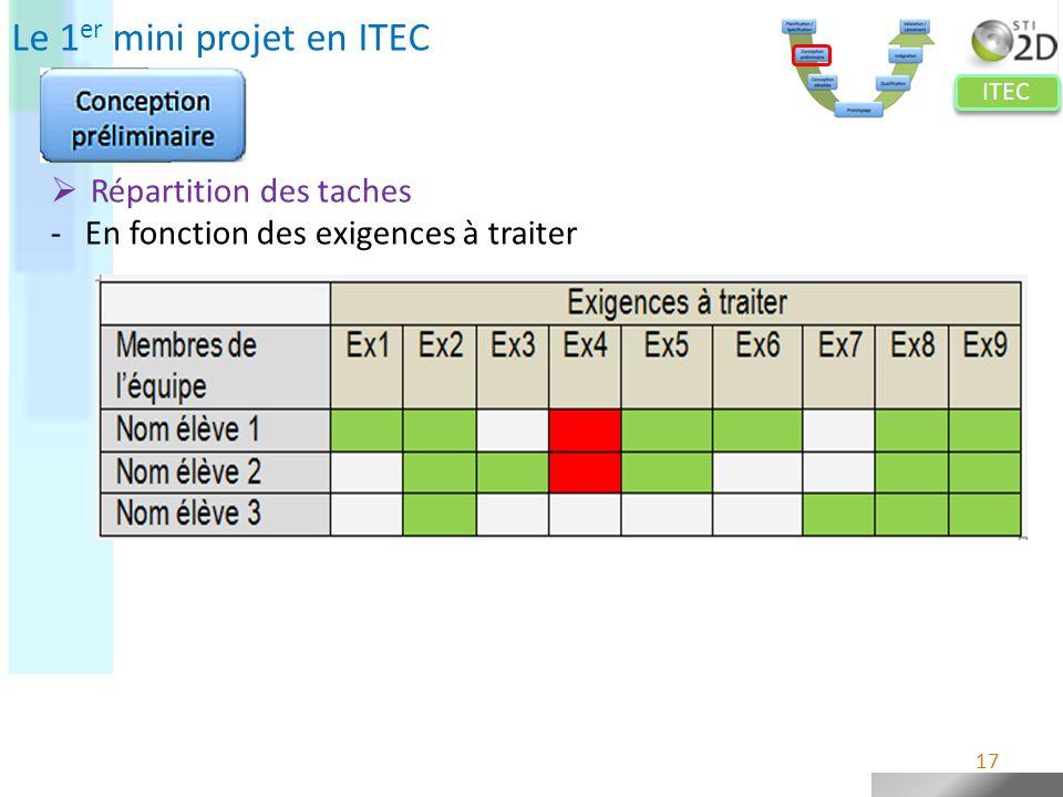ITEC Le 1 er mini projet en ITEC Répartition des taches - En fonction des exigences à traiter 17